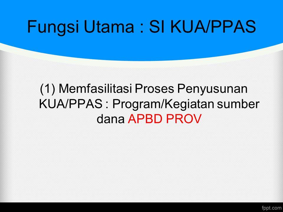 Fungsi Utama : SI KUA/PPAS (1) Memfasilitasi Proses Penyusunan KUA/PPAS : Program/Kegiatan sumber dana APBD PROV