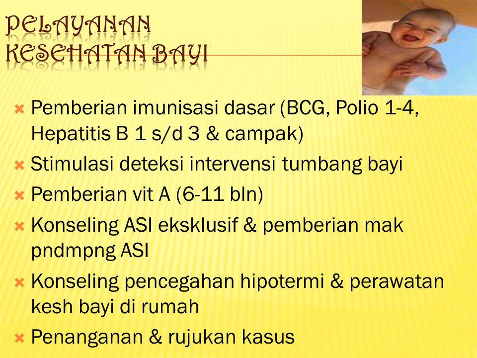  Pemberian imunisasi dasar (BCG, Polio 1-4, Hepatitis B 1 s/d 3 & campak)  Stimulasi deteksi intervensi tumbang bayi  Pemberian vit A (6-11 bln)  Konseling ASI eksklusif & pemberian mak pndmpng ASI  Konseling pencegahan hipotermi & perawatan kesh bayi di rumah  Penanganan & rujukan kasus