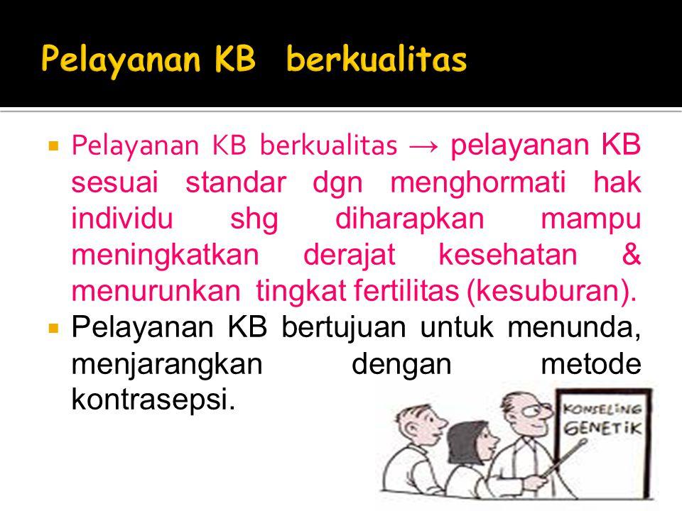  Pelayanan KB berkualitas → pelayanan KB sesuai standar dgn menghormati hak individu shg diharapkan mampu meningkatkan derajat kesehatan & menurunkan tingkat fertilitas (kesuburan).