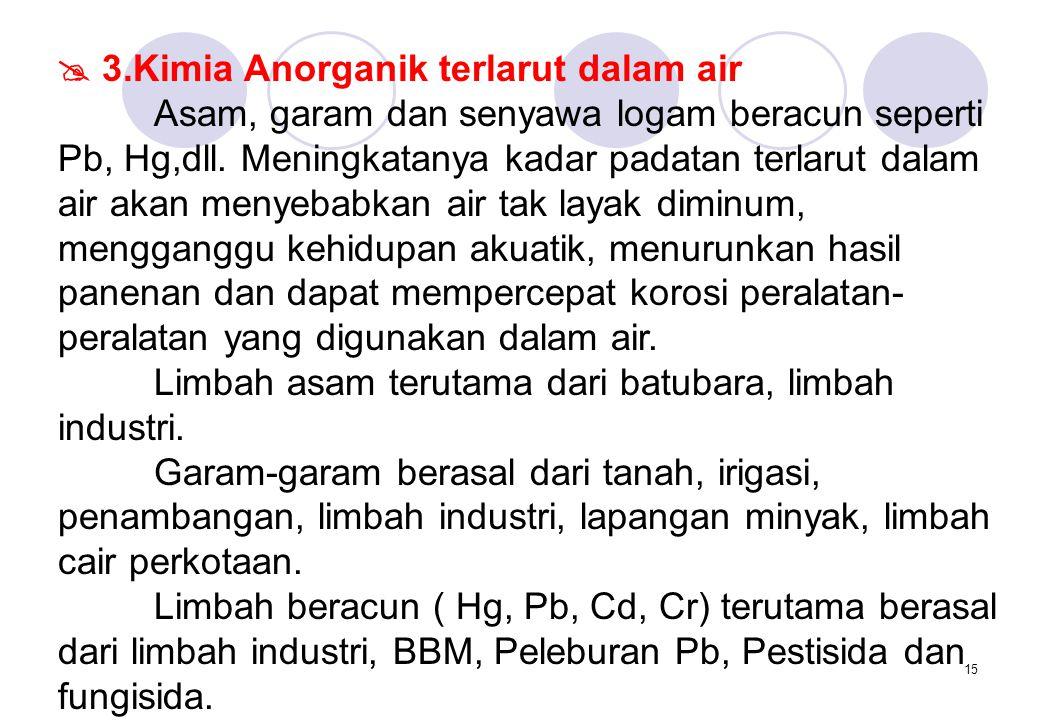 15  3.Kimia Anorganik terlarut dalam air Asam, garam dan senyawa logam beracun seperti Pb, Hg,dll.