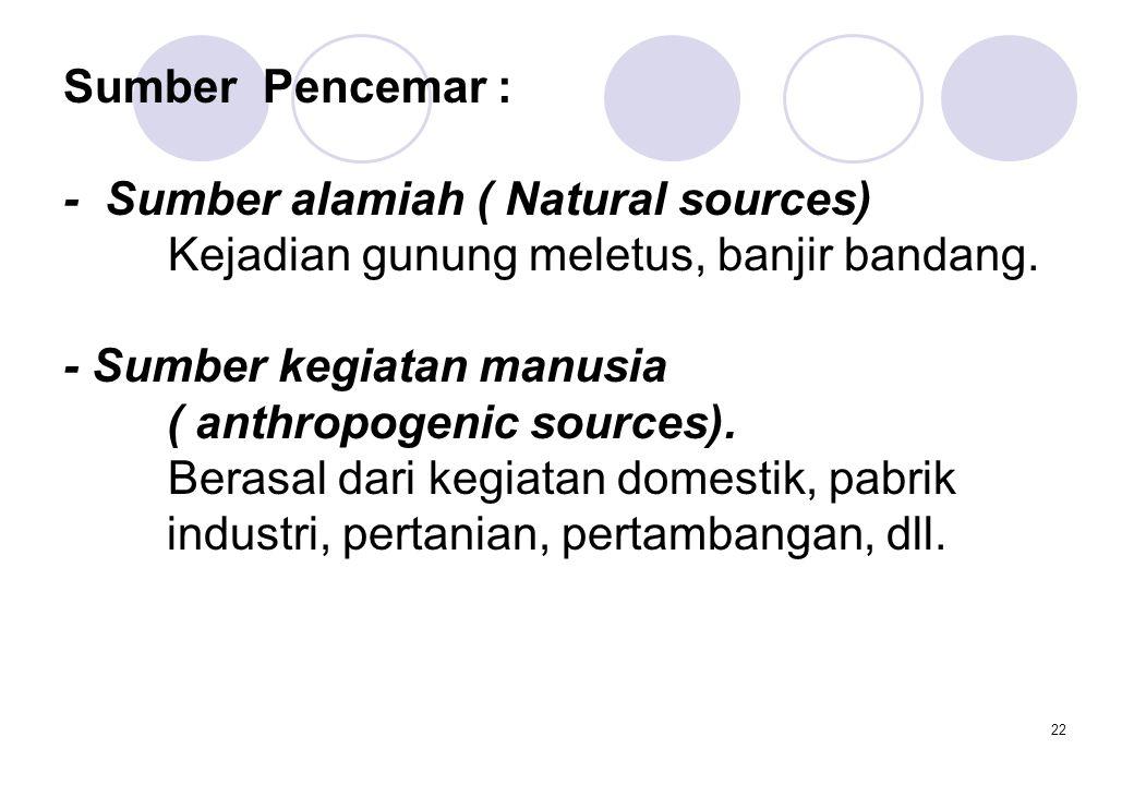 22 Sumber Pencemar : - Sumber alamiah ( Natural sources) Kejadian gunung meletus, banjir bandang.