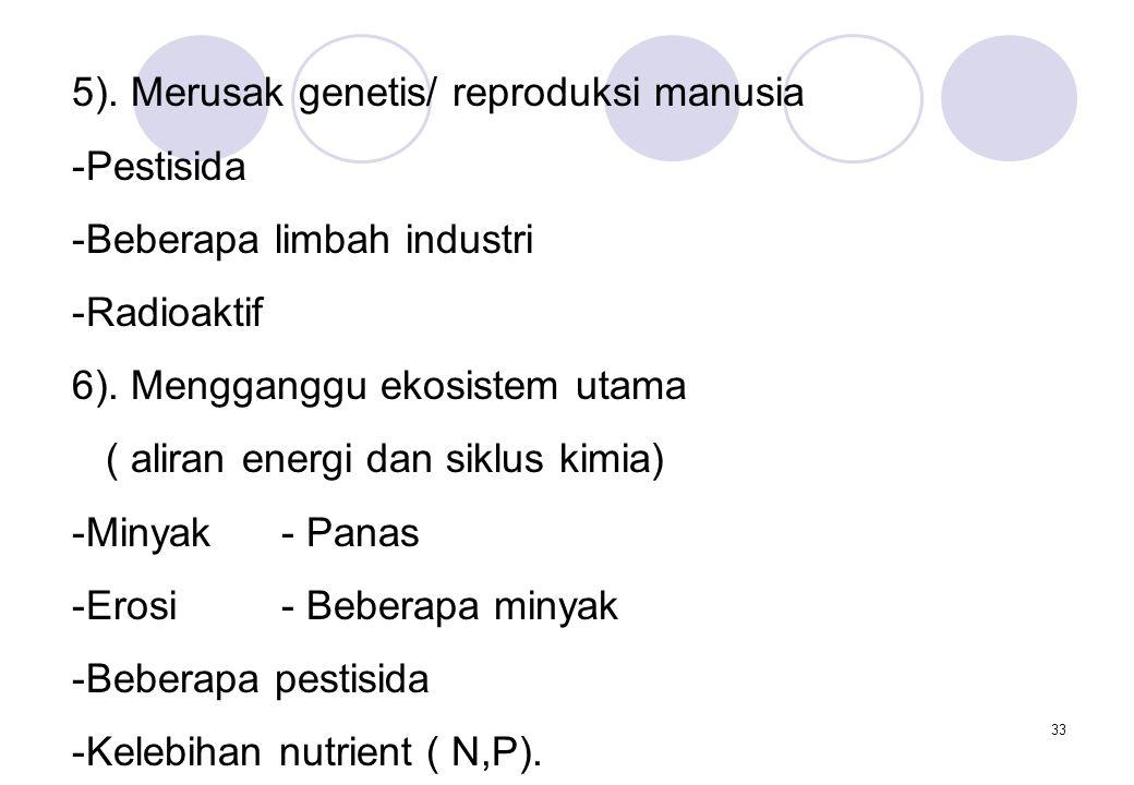 33 5).Merusak genetis/ reproduksi manusia -Pestisida -Beberapa limbah industri -Radioaktif 6).