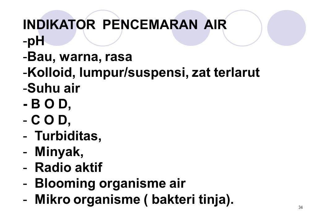 34 INDIKATOR PENCEMARAN AIR -pH -Bau, warna, rasa -Kolloid, lumpur/suspensi, zat terlarut -Suhu air - B O D, - C O D, - Turbiditas, - Minyak, - Radio aktif - Blooming organisme air - Mikro organisme ( bakteri tinja).