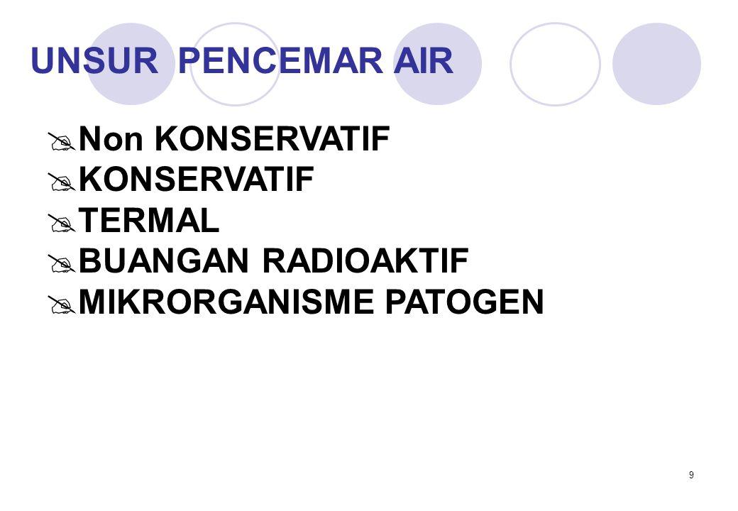 9 UNSUR PENCEMAR AIR  Non KONSERVATIF  KONSERVATIF  TERMAL  BUANGAN RADIOAKTIF  MIKRORGANISME PATOGEN