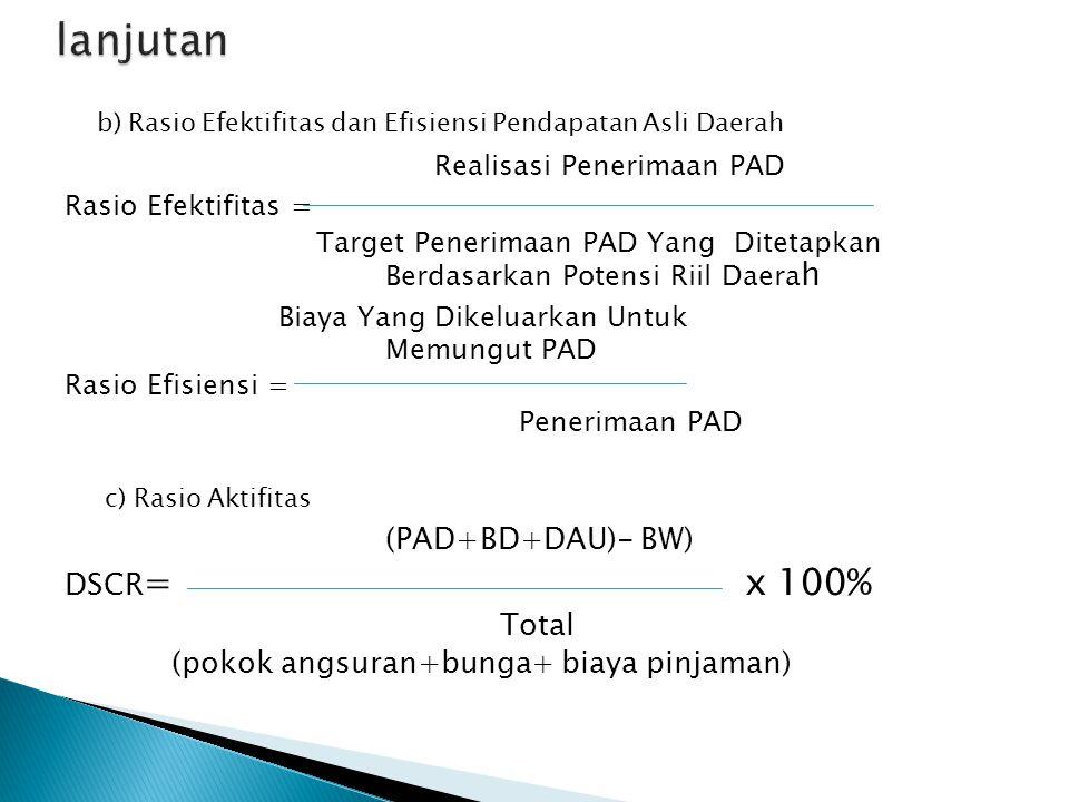 b) Rasio Efektifitas dan Efisiensi Pendapatan Asli Daerah Realisasi Penerimaan PAD Rasio Efektifitas = Target Penerimaan PAD Yang Ditetapkan Berdasarkan Potensi Riil Daera h Biaya Yang Dikeluarkan Untuk Memungut PAD Rasio Efisiensi = Penerimaan PAD c) Rasio Aktifitas (PAD+BD+DAU)- BW) DSCR = x 100% Total (pokok angsuran+bunga+ biaya pinjaman)