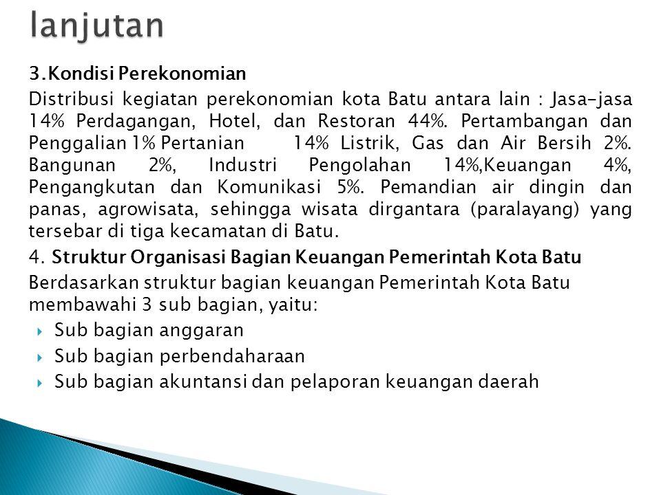 3.Kondisi Perekonomian Distribusi kegiatan perekonomian kota Batu antara lain : Jasa-jasa 14% Perdagangan, Hotel, dan Restoran 44%.