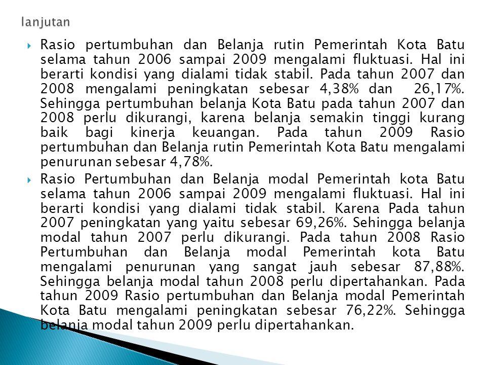  Rasio pertumbuhan dan Belanja rutin Pemerintah Kota Batu selama tahun 2006 sampai 2009 mengalami fluktuasi.