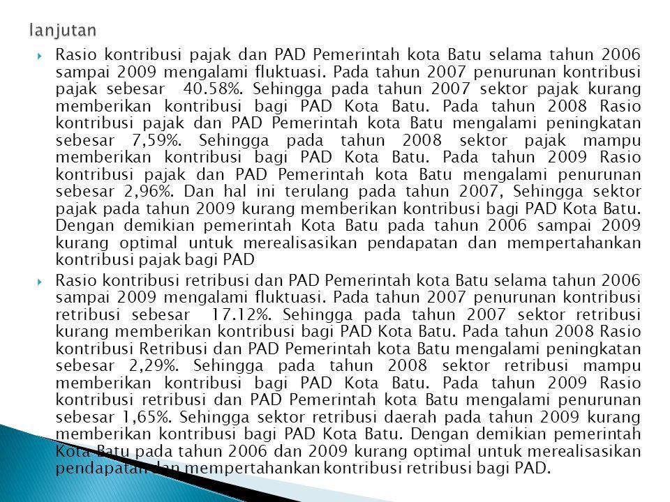  Rasio kontribusi pajak dan PAD Pemerintah kota Batu selama tahun 2006 sampai 2009 mengalami fluktuasi.