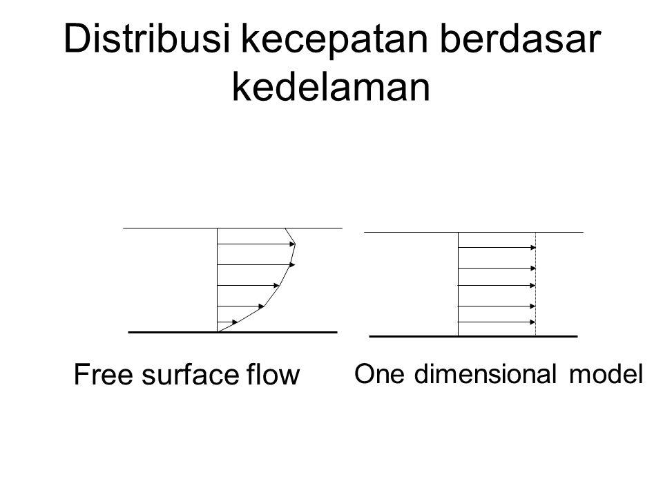 Distribusi kecepatan berdasar kedelaman Free surface flow One dimensional model