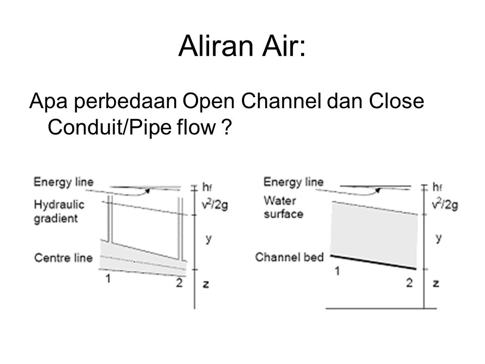 Aliran Air: Apa perbedaan Open Channel dan Close Conduit/Pipe flow ?