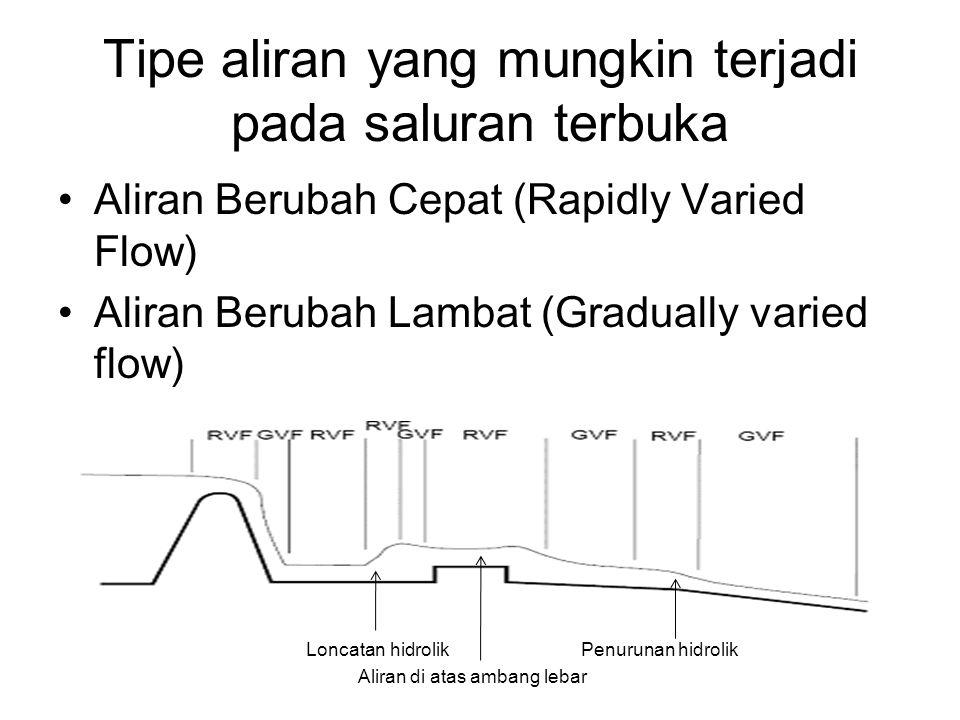 Tipe aliran yang mungkin terjadi pada saluran terbuka Aliran Berubah Cepat (Rapidly Varied Flow) Aliran Berubah Lambat (Gradually varied flow) Loncata