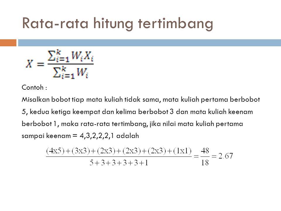 Median (data tidak berkelompok) Median : nilai yang berada di tengah ketika sekelompok data sebanyak n diurutkan mulai dari yang terkecil (X 1 ) sampai yang terbesar (X n ).