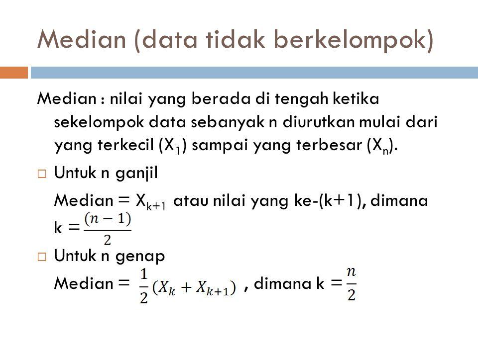 Median (data berkelompok) Lo: nilai batas bawah dari kelas yang memuat nilai median n: banyaknya observasi, jumlah semua frekuensi : jumlah frekuensi semua kelas di bawah kelas yang memuat nilai median f m : frekuensi dari kelas yang memuat nilai median c: besarnya kelas interval yang memuat nilai median