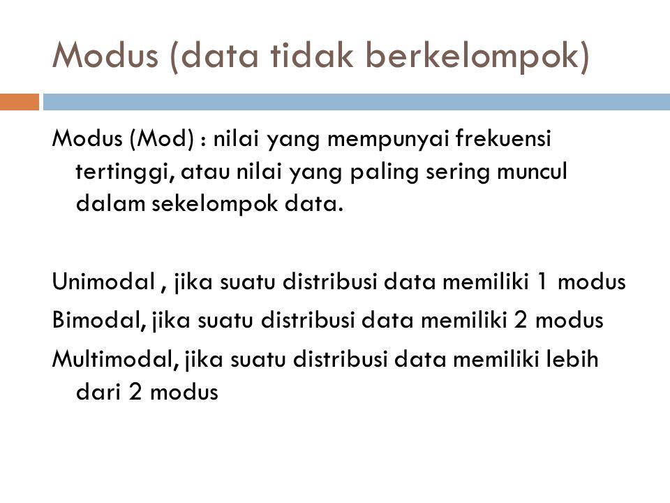 Modus (data tidak berkelompok) Modus (Mod) : nilai yang mempunyai frekuensi tertinggi, atau nilai yang paling sering muncul dalam sekelompok data. Uni