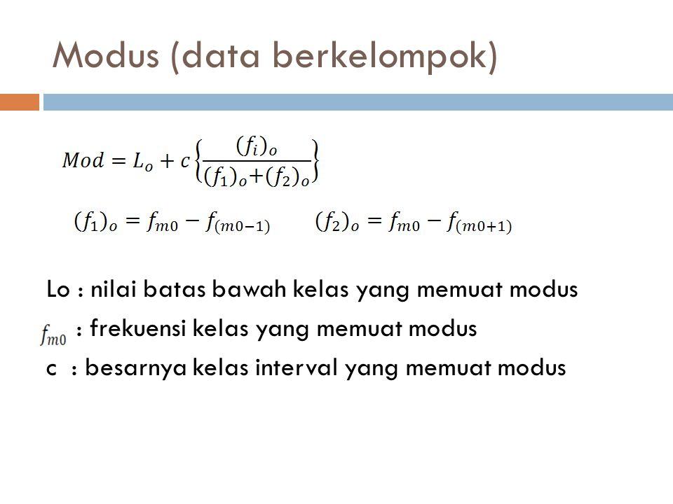 Modus (data berkelompok) Lo : nilai batas bawah kelas yang memuat modus : frekuensi kelas yang memuat modus c : besarnya kelas interval yang memuat mo