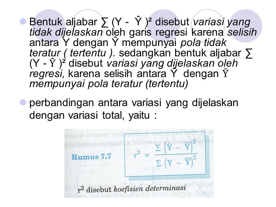 Bentuk aljabar ∑ (Y - Ŷ )² disebut variasi yang tidak dijelaskan oleh garis regresi karena selisih antara Y dengan Ŷ mempunyai pola tidak teratur ( te