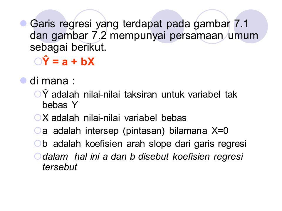 Garis regresi yang terdapat pada gambar 7.1 dan gambar 7.2 mempunyai persamaan umum sebagai berikut.  Ŷ = a + bX di mana :  Ŷ adalah nilai-nilai tak