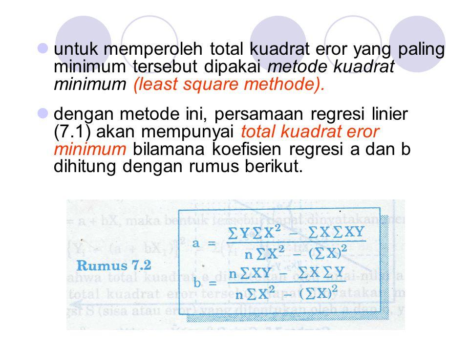 untuk memperoleh total kuadrat eror yang paling minimum tersebut dipakai metode kuadrat minimum (least square methode). dengan metode ini, persamaan r