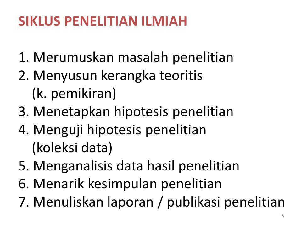 SIKLUS PENELITIAN ILMIAH 1.Merumuskan masalah penelitian 2.