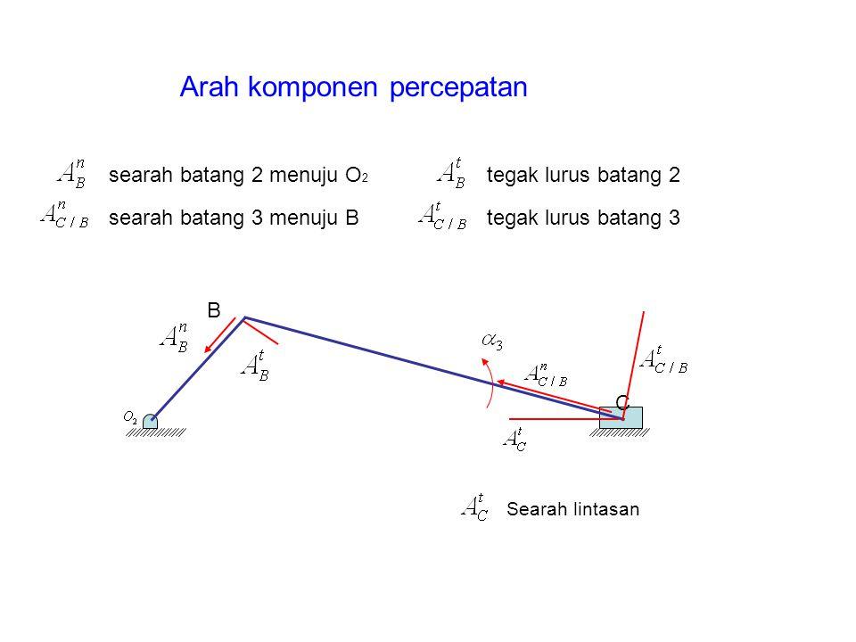 B C searah batang 2 menuju O 2 searah batang 3 menuju B tegak lurus batang 2 tegak lurus batang 3 Searah lintasan Arah komponen percepatan