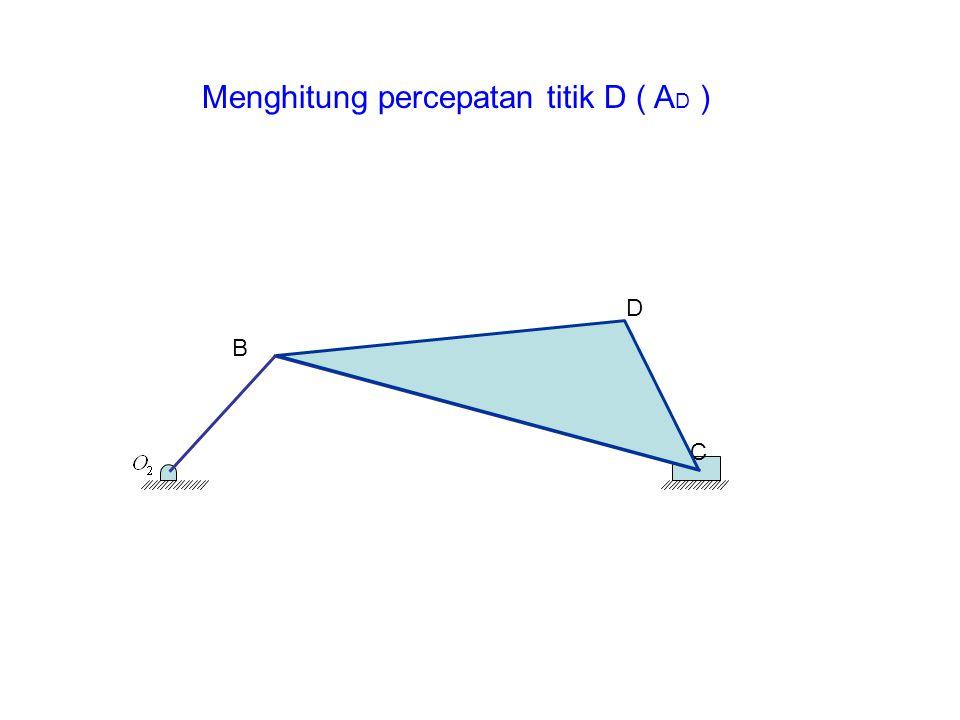 B C Menghitung percepatan titik D ( A D ) D