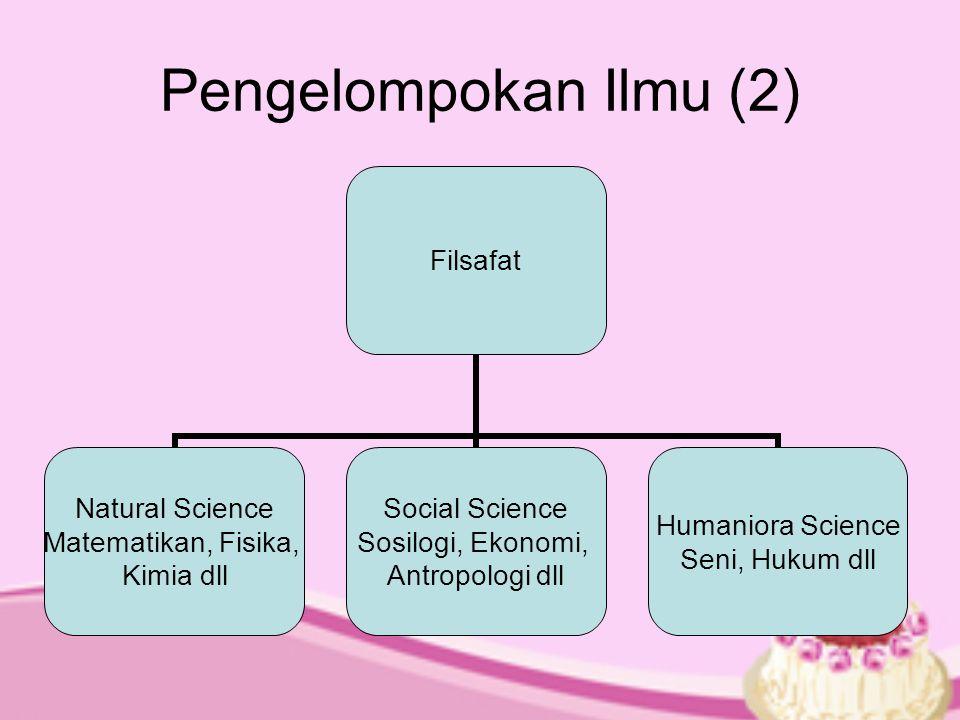 Pengelompokan Ilmu (2) Filsafat Natural Science Matematikan, Fisika, Kimia dll Social Science Sosilogi, Ekonomi, Antropologi dll Humaniora Science Sen