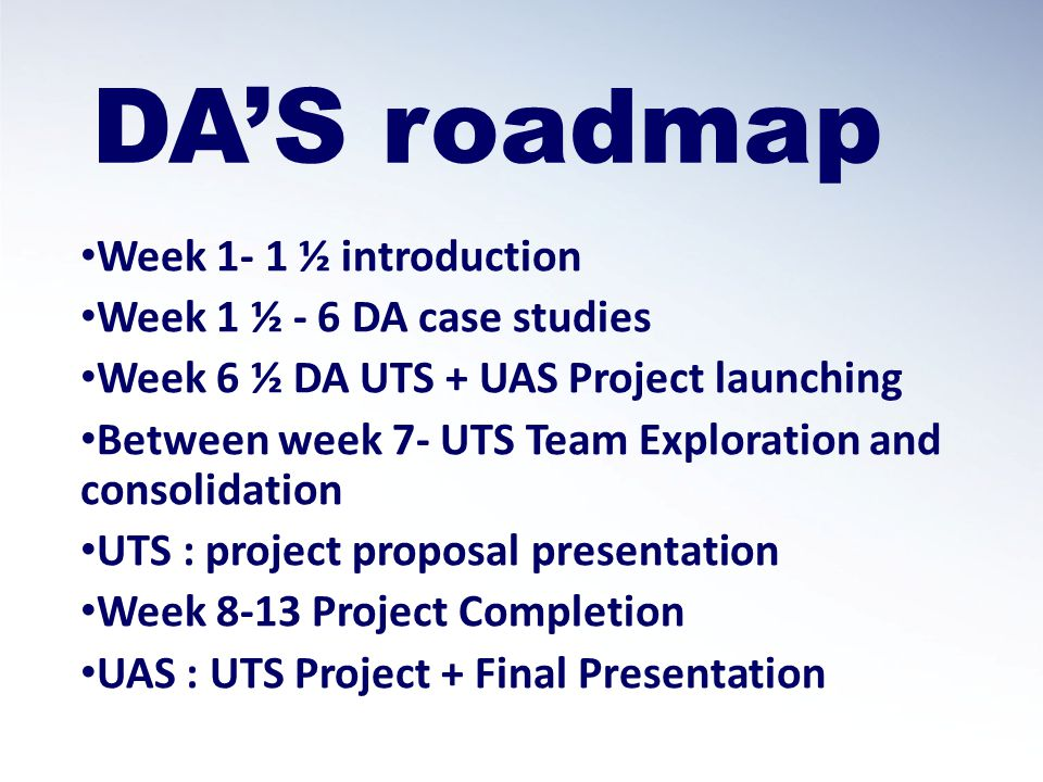 CASE STUDIES UTS + UAS 60% 40% (per week)