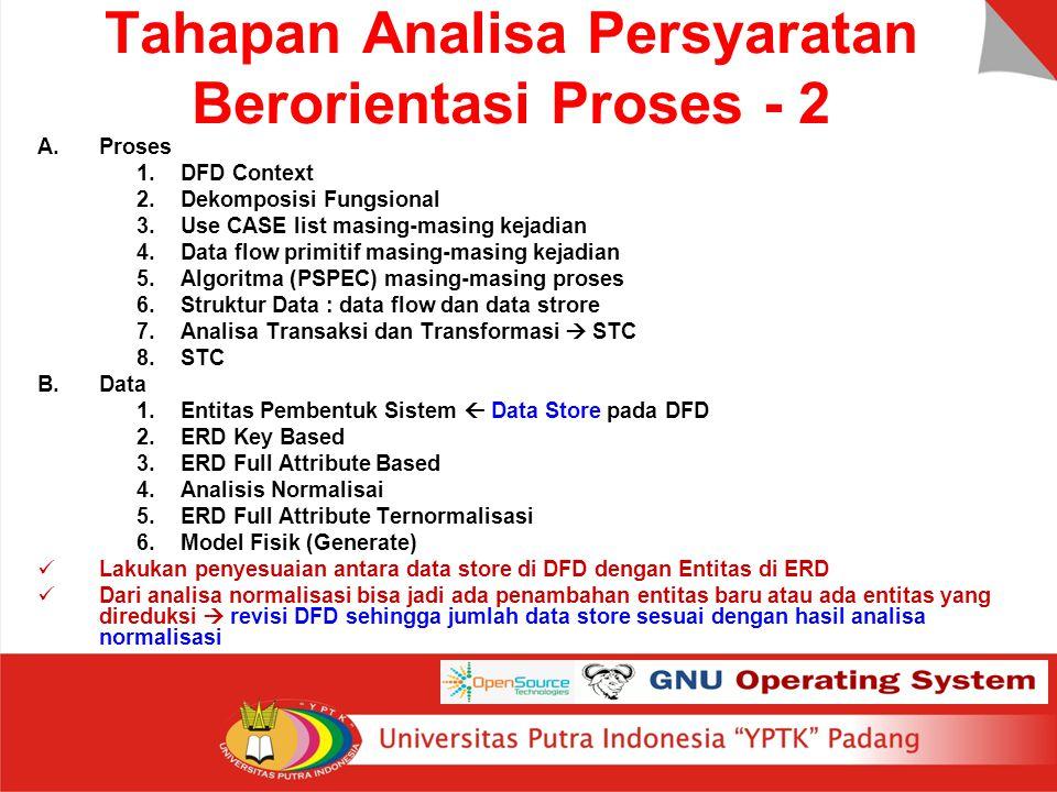 Tahapan Analisa Persyaratan Berorientasi Proses - 2 A.Proses 1.DFD Context 2.Dekomposisi Fungsional 3.Use CASE list masing-masing kejadian 4.Data flow