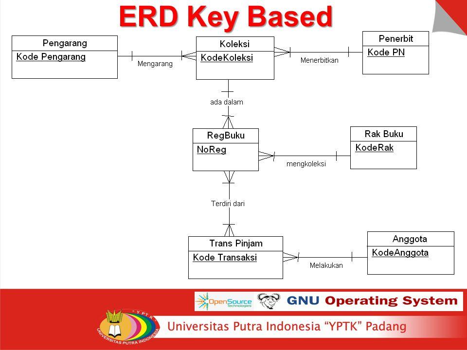 ERD Key Based