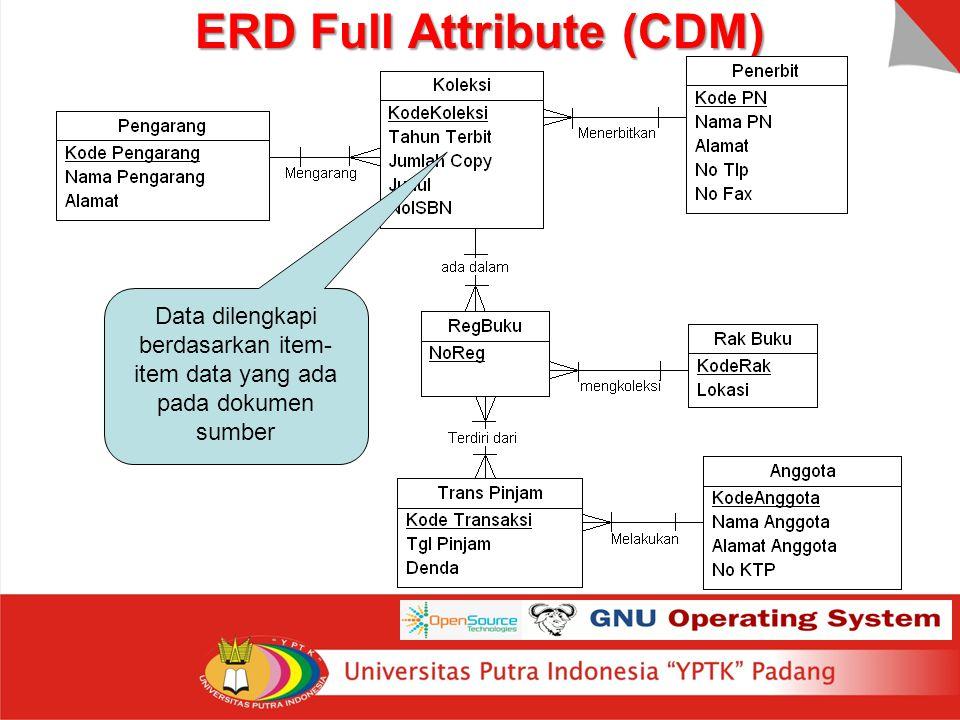 ERD Full Attribute (CDM) Data dilengkapi berdasarkan item- item data yang ada pada dokumen sumber