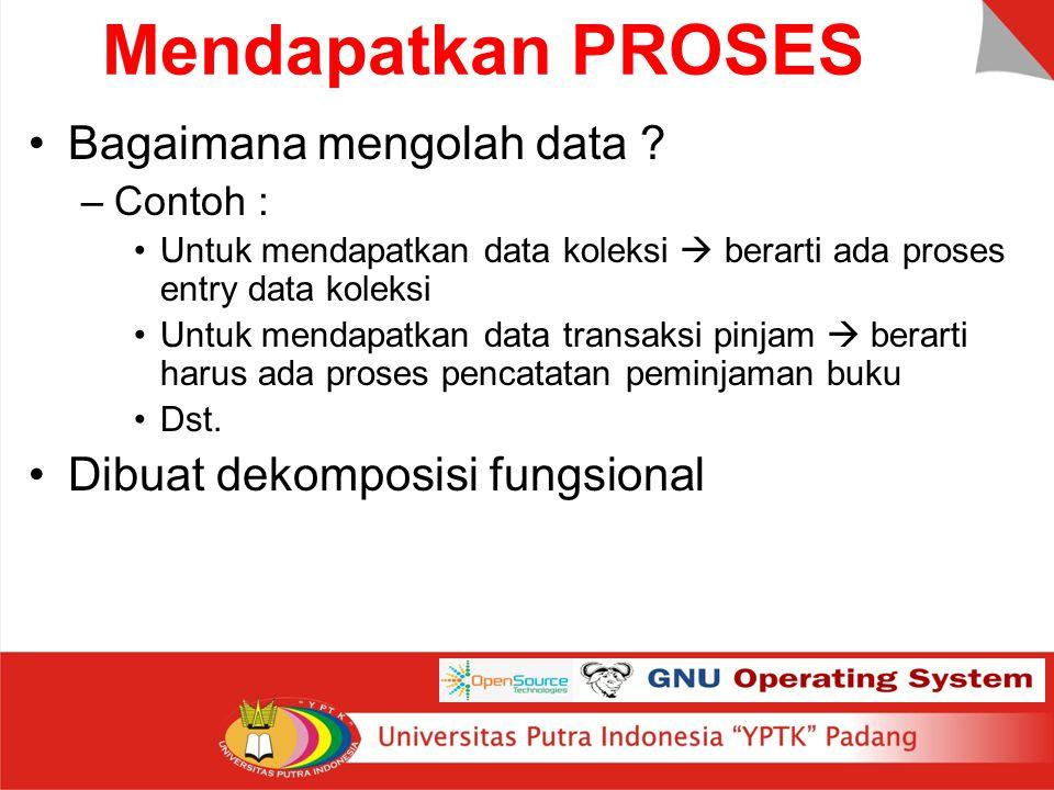 Mendapatkan PROSES Bagaimana mengolah data ? –Contoh : Untuk mendapatkan data koleksi  berarti ada proses entry data koleksi Untuk mendapatkan data t