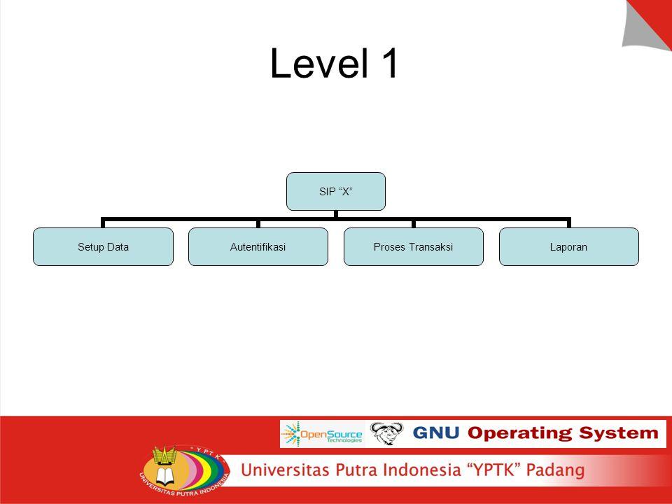 "Level 1 SIP ""X"" Setup DataAutentifikasi Proses Transaksi Laporan"