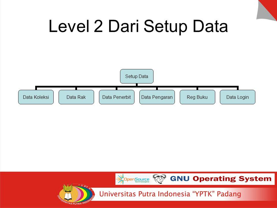 Level 2 Dari Setup Data Setup Data Data Koleksi Data Rak Data Penerbit Data Pengaran Reg Buku Data Login