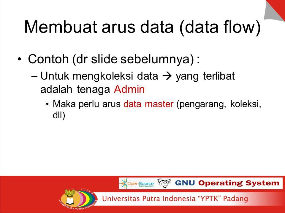 Membuat arus data (data flow) Contoh (dr slide sebelumnya) : –Untuk mengkoleksi data  yang terlibat adalah tenaga Admin Maka perlu arus data master (