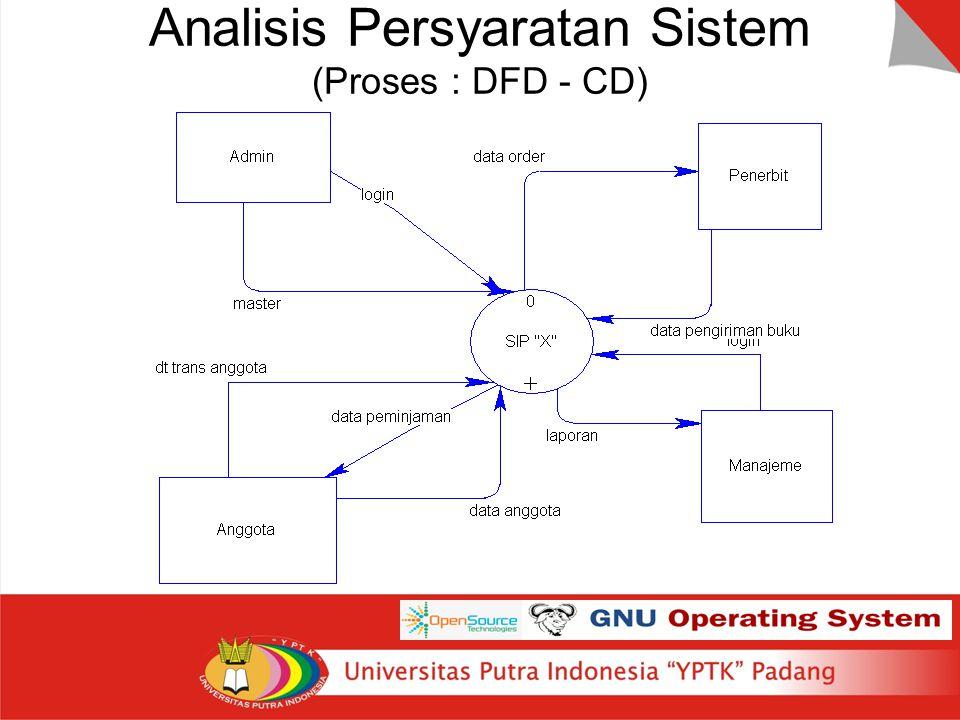 Analisis Persyaratan Sistem (Proses : DFD - CD)