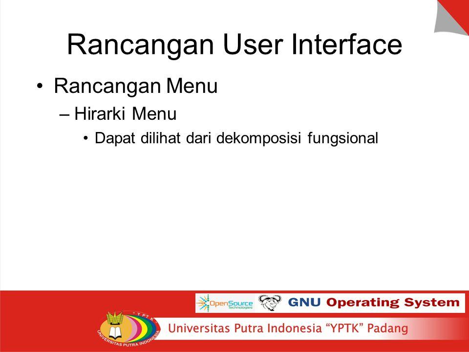 Rancangan User Interface Rancangan Menu –Hirarki Menu Dapat dilihat dari dekomposisi fungsional