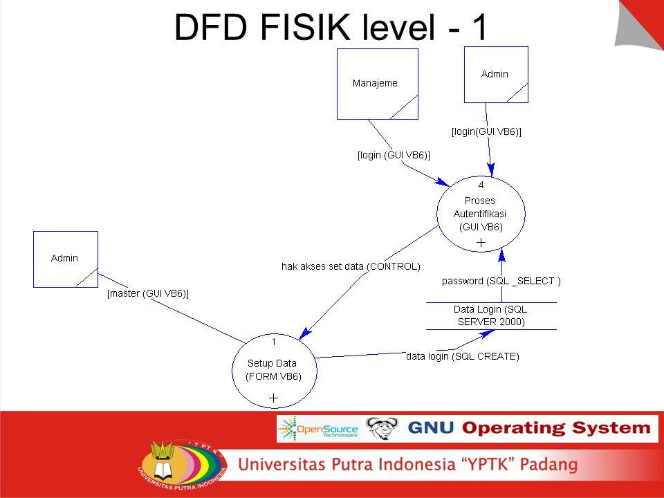 DFD FISIK level - 1