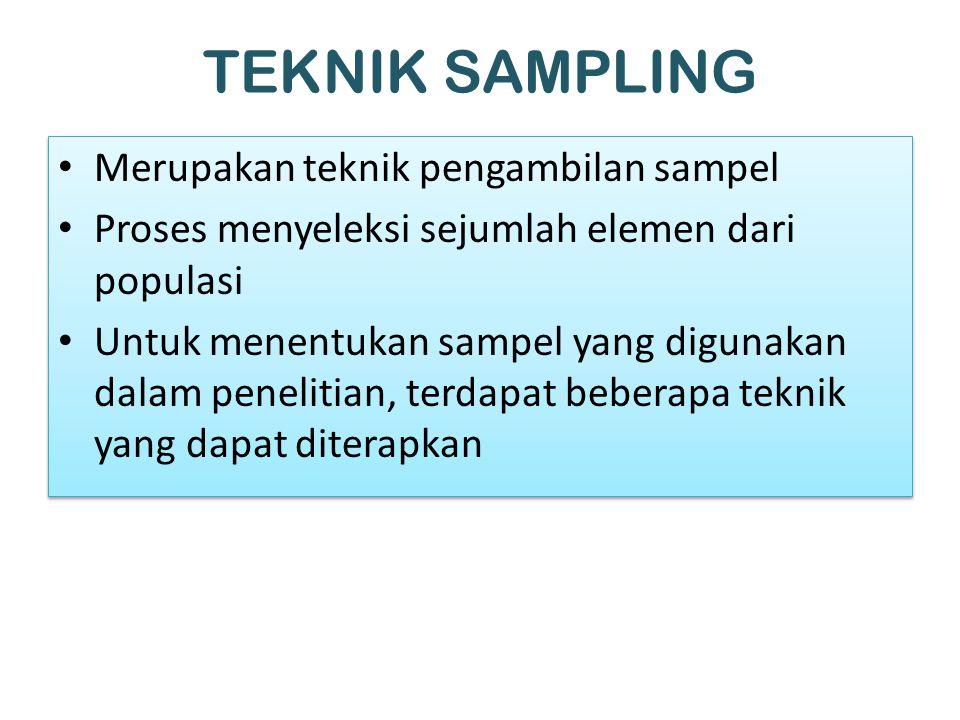 TEKNIK SAMPLING Merupakan teknik pengambilan sampel Proses menyeleksi sejumlah elemen dari populasi Untuk menentukan sampel yang digunakan dalam penelitian, terdapat beberapa teknik yang dapat diterapkan Merupakan teknik pengambilan sampel Proses menyeleksi sejumlah elemen dari populasi Untuk menentukan sampel yang digunakan dalam penelitian, terdapat beberapa teknik yang dapat diterapkan