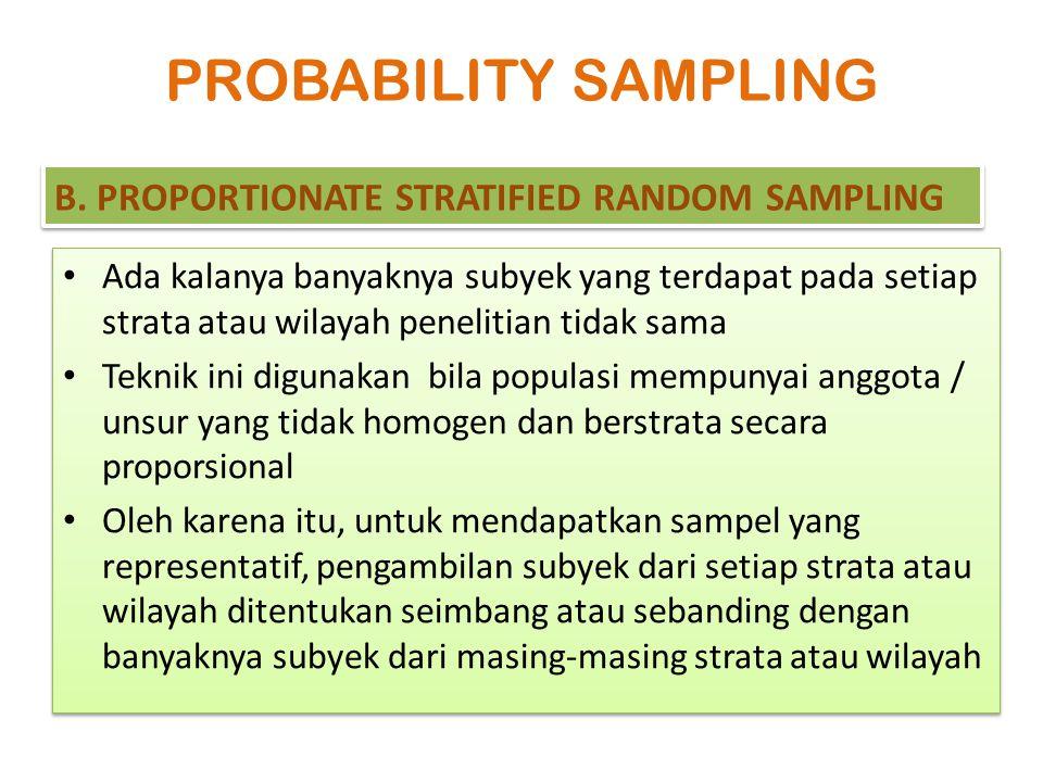 POPULASI SAMPEL YANG REPRESENTATIF DIAMBIL SECARA RANDOM PROPORSIONAL