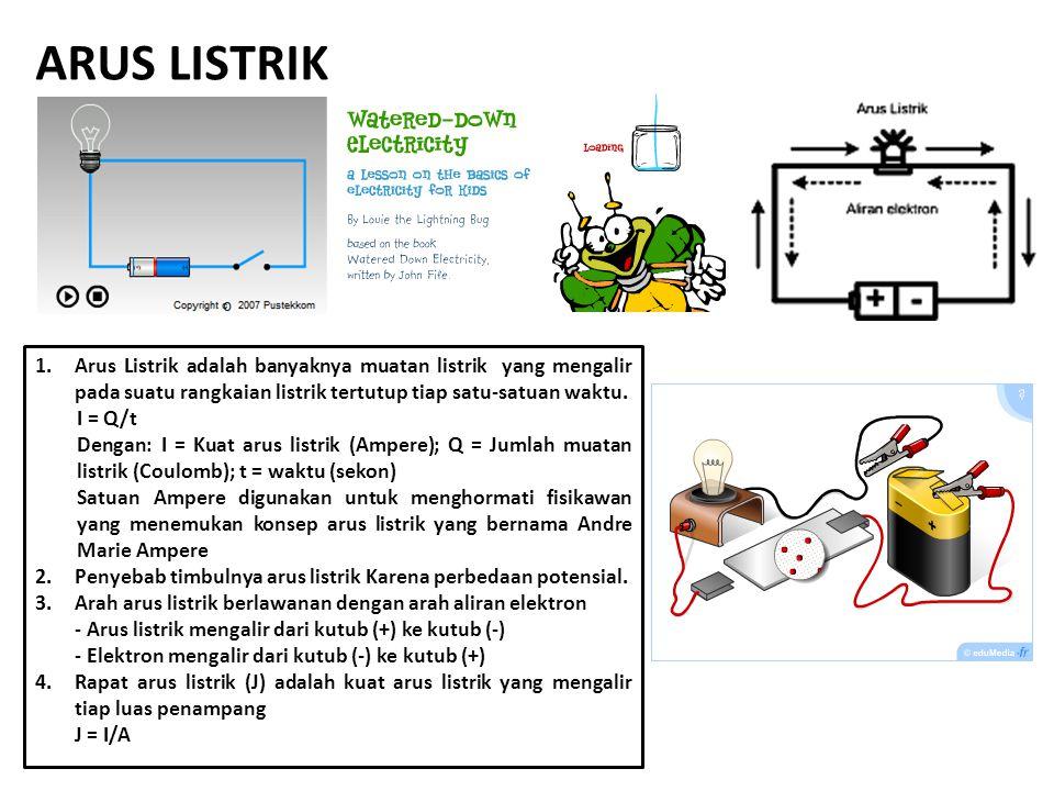 ARUS LISTRIK 1.Arus Listrik adalah banyaknya muatan listrik yang mengalir pada suatu rangkaian listrik tertutup tiap satu-satuan waktu. I = Q/t Dengan