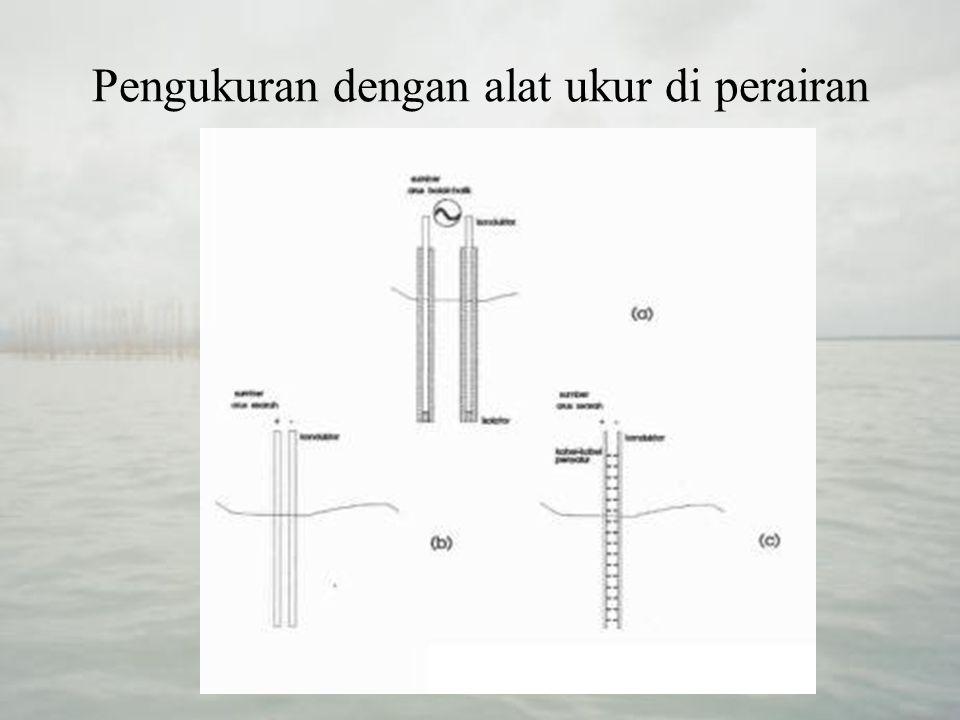 Pengukuran dengan alat ukur di perairan step-type wave gage berupa barisan elektrode dengan interval tetap yang dipasang pada sebuah batang vertikal Jika air berada di antara sepasang kutub elektrode maka terjadi hubungan arus listrik diketahuinya nomor elektrode mana yang berada pada batas antara status hidup dan mati, elevasi muka air dapat diperkirakan