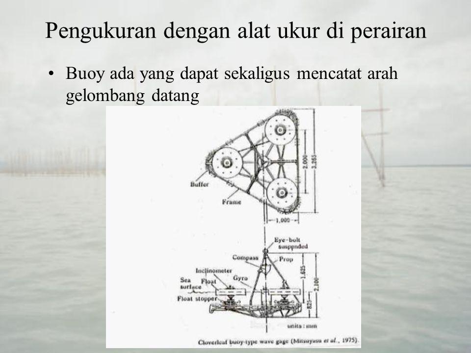 Buoy mengukur percepatan