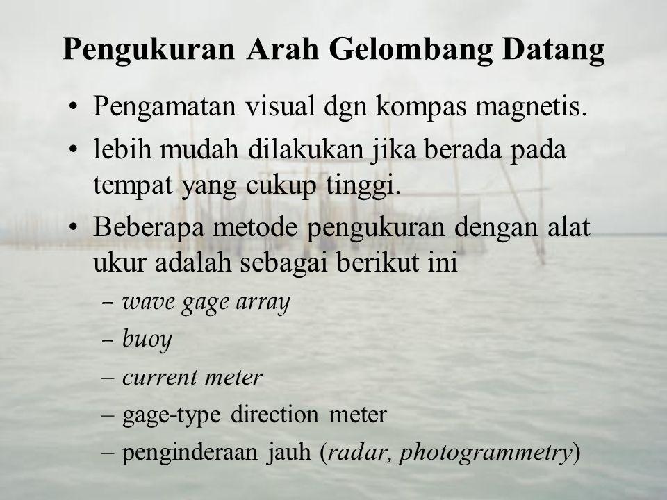 Pengukuran dengan alat ukur di perairan Pengukuran dengan radio Prinsip serupa dengan metode pengukuran dengan gelombang ultrasonik.