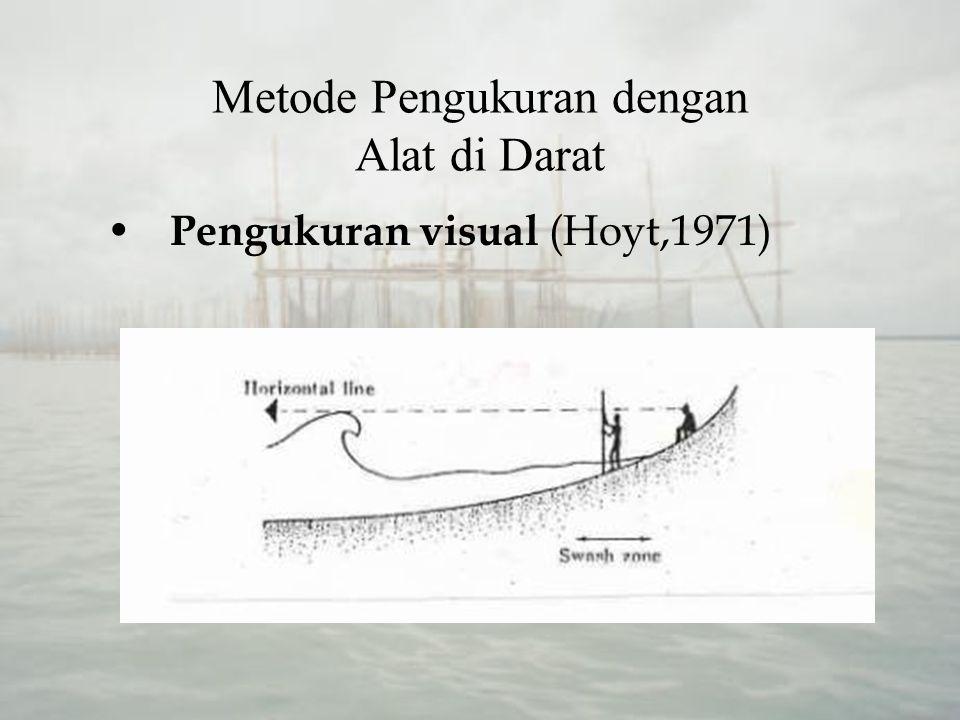 Metode Pengukuran dengan Alat di Darat Pengukuran visual (Hoyt,1971)