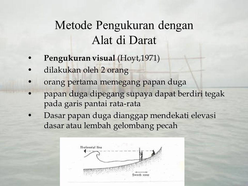 Metode Pengukuran dengan Alat di Darat Pengukuran visual (Hoyt,1971) dilakukan oleh 2 orang orang pertama memegang papan duga papan duga dipegang supaya dapat berdiri tegak pada garis pantai rata-rata Dasar papan duga dianggap mendekati elevasi dasar atau lembah gelombang pecah