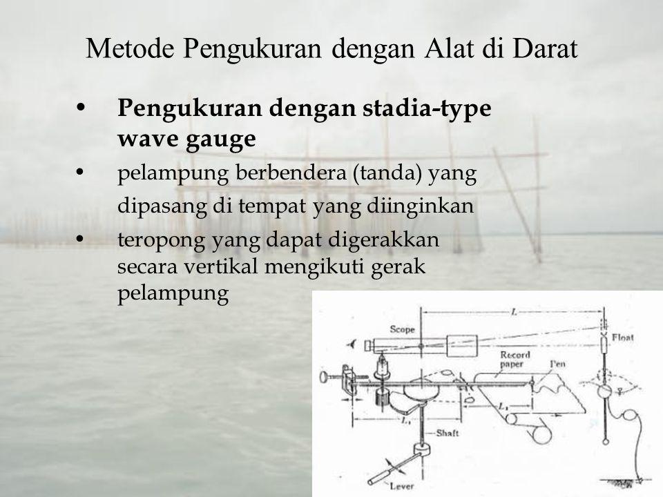 Metode Pengukuran dengan Alat di Darat Pengukuran dengan stadia-type wave gauge pelampung berbendera (tanda) yang dipasang di tempat yang diinginkan teropong yang dapat digerakkan secara vertikal mengikuti gerak pelampung