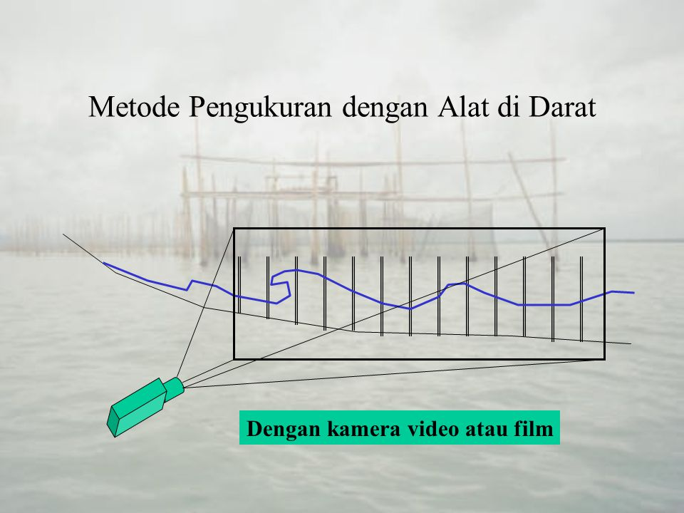 Pengukuran dengan alat ukur di perairan Pengukuran dengan gelombang ultrasonik Kecepatan rambat gelombang ultrasonik dalam air relatif stabil.