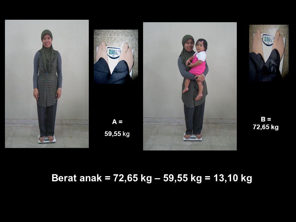 A = 59,55 kg B = 72,65 kg Berat anak = 72,65 kg – 59,55 kg = 13,10 kg