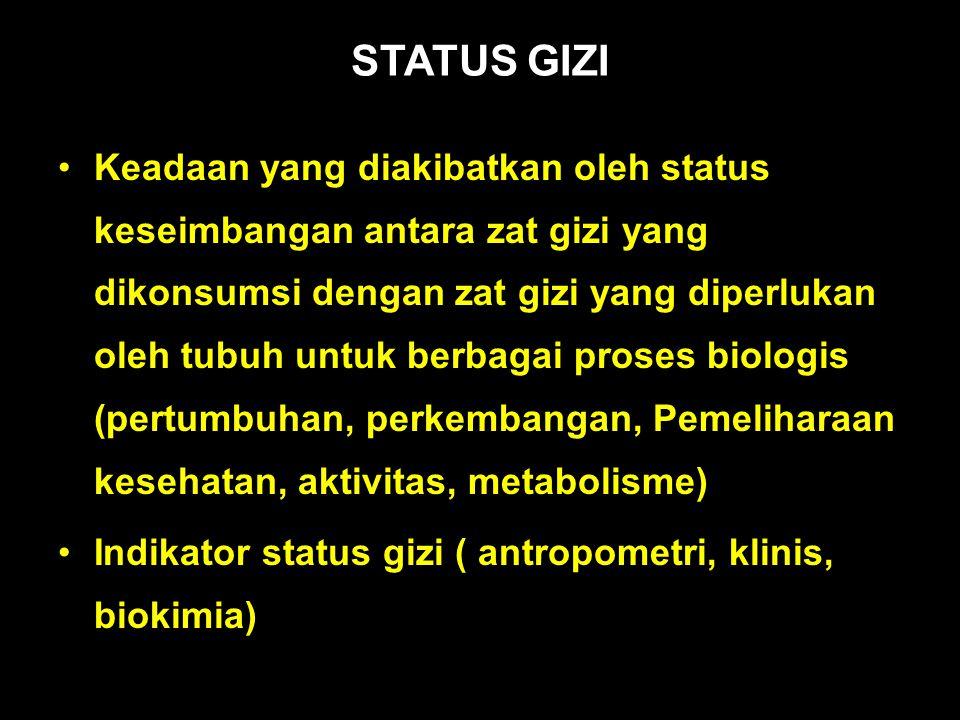 STATUS GIZI Keadaan yang diakibatkan oleh status keseimbangan antara zat gizi yang dikonsumsi dengan zat gizi yang diperlukan oleh tubuh untuk berbagai proses biologis (pertumbuhan, perkembangan, Pemeliharaan kesehatan, aktivitas, metabolisme) Indikator status gizi ( antropometri, klinis, biokimia)