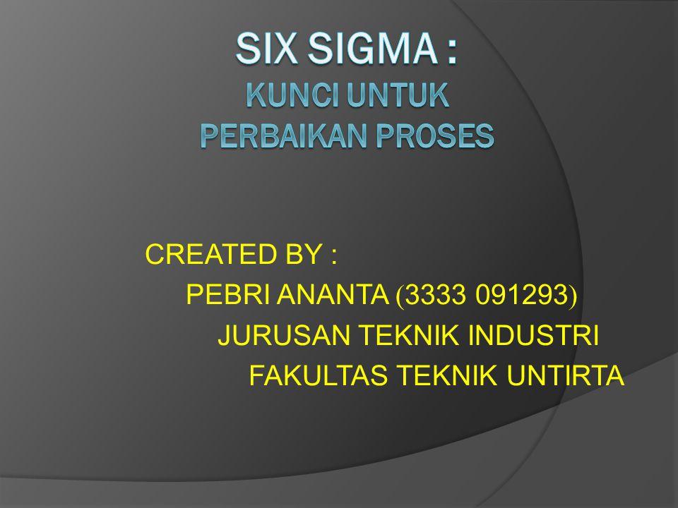 CREATED BY : PEBRI ANANTA ( 3333 091293 ) JURUSAN TEKNIK INDUSTRI FAKULTAS TEKNIK UNTIRTA